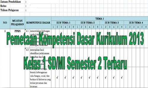 Pemetaan Kompetensi Dasar Kurikulum 2013 Kelas 1 SD/MI Semester 2 Terbaru