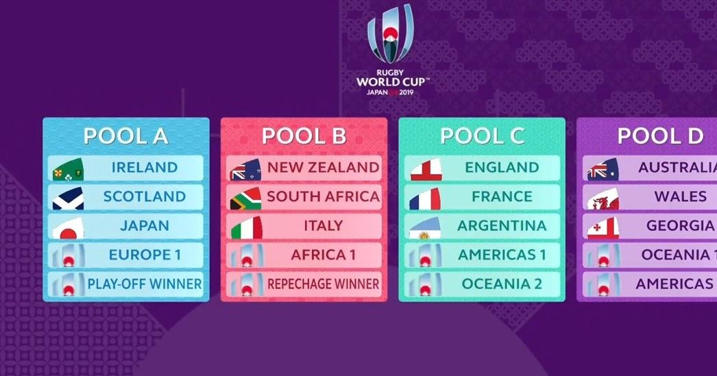 Coupe du monde de rugby 2019 l 39 afrique affrontera le tenant du titre rugby kwata le portail - Dates coupe du monde de rugby 2015 ...