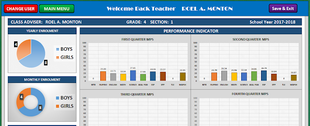 All New Automated ECR for Grade 1-10 2017
