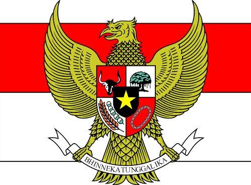 Kronologi Sejarah Nama dan Bahasa Indonesia sebagai Identitas Bangsa