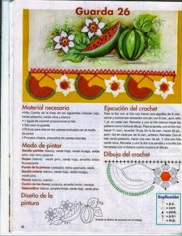 Guarda con motivos de sandías tejida al crochet con explicación en español