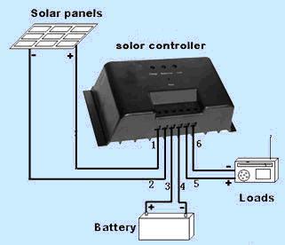 كيفية توصيل المنظومات الشمسية الغير مرتبطة بالشبكة