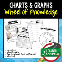 Charts and Graphs Activity, World Geography Activity, World Geography Interactive Notebook, World Geography Wheel of Knowledge (Interactive Notebook)