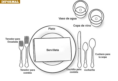 Baked Taller de Cocina: Arreglando la mesa para recibir