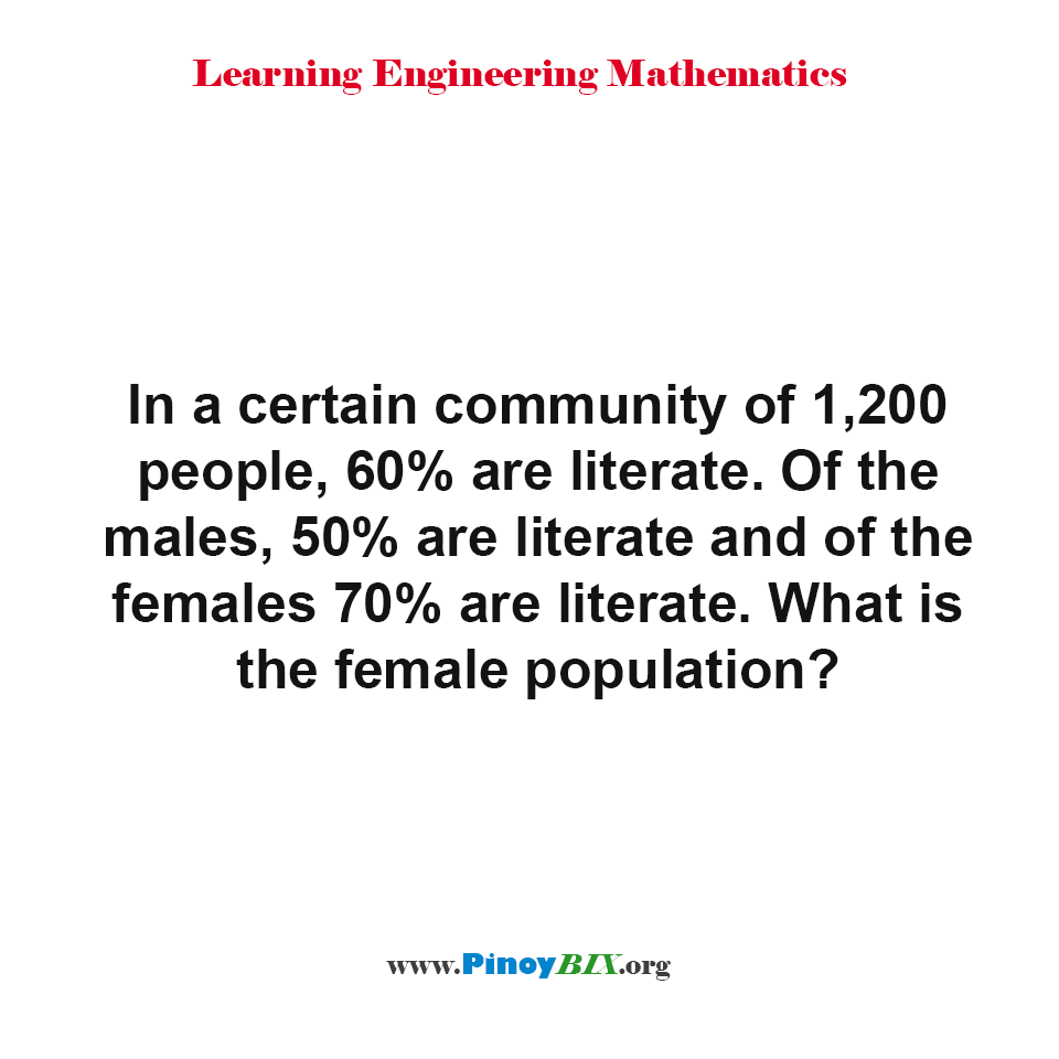 What is the female population?