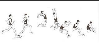 Lompat Jauh | Tahapan Dalam Melakukan Lompatan