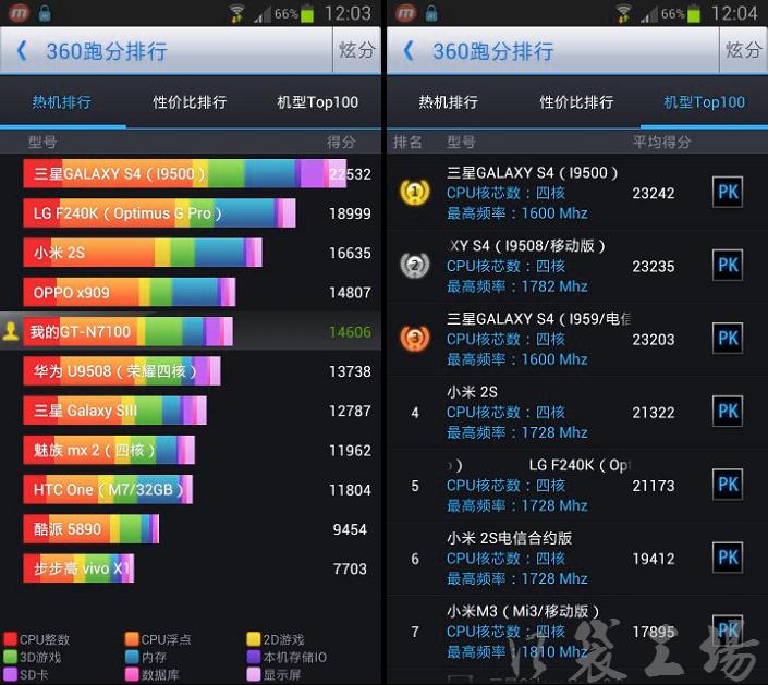 360優化大師 APK-APP推薦下載(360優化大師APK),Android手機加速,系統清理,一鍵優化APP軟體 | 口袋工場