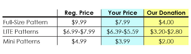 https://3.bp.blogspot.com/-M4Xw2st-DGI/Wac4HMaxMKI/AAAAAAAAEHI/5UHlTZETBL4yXNEkAijntt04op2SMkK1gCLcBGAs/s640/harvey-relief-prices.jpg