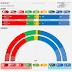 NORWAY <br/>Norstat poll   October 2017