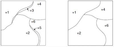 coverage dengan cara menggabungkan dengan poligon tetangganya