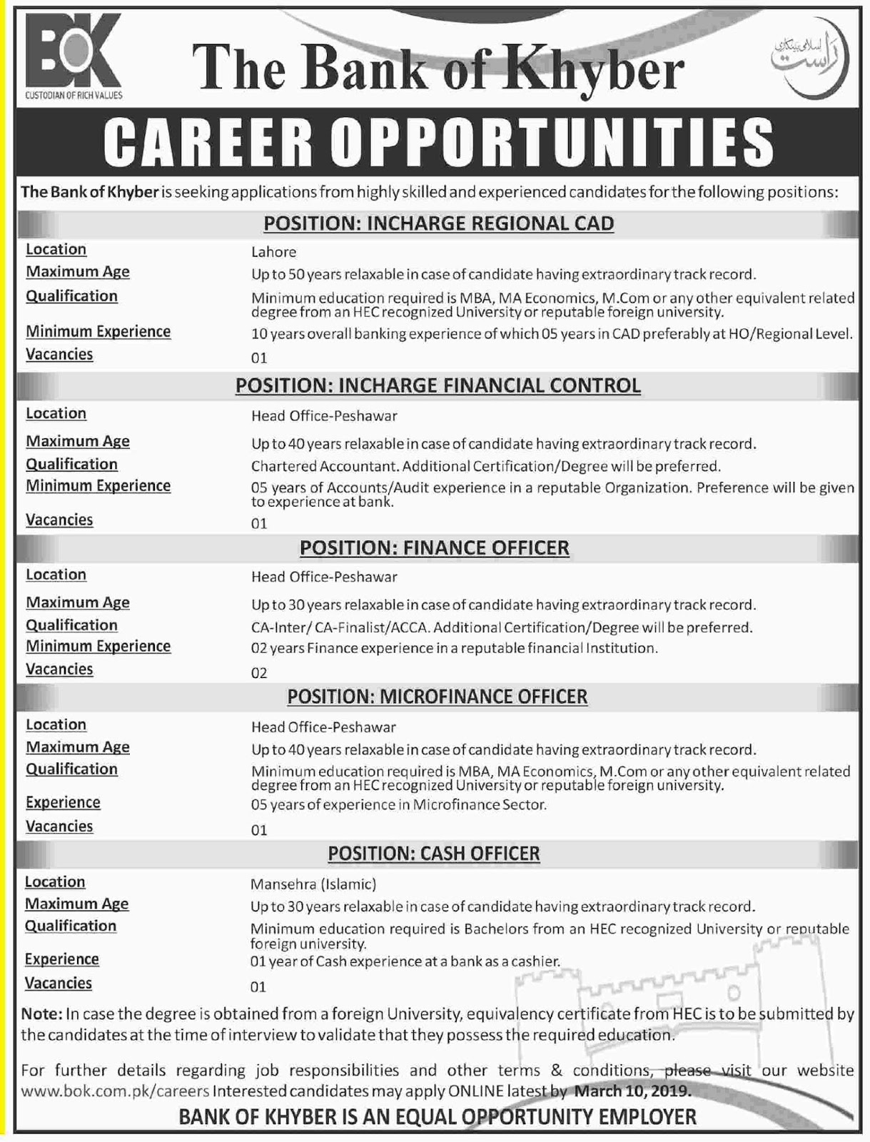 latest Jobs In Bank Of Khyber All Pakistan Bank Jobs By BOK Bank Of  Khyber