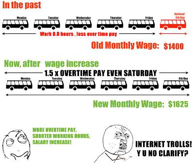driver salaries