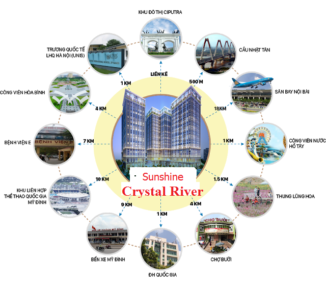 Liên kết vùng dự án Sunshine Crystal River