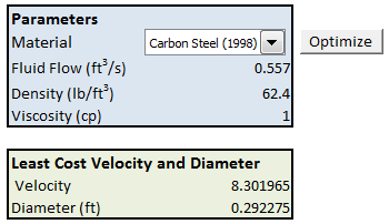 Calculate Least Cost Pipe Diameter and Flow Velocity with Excel