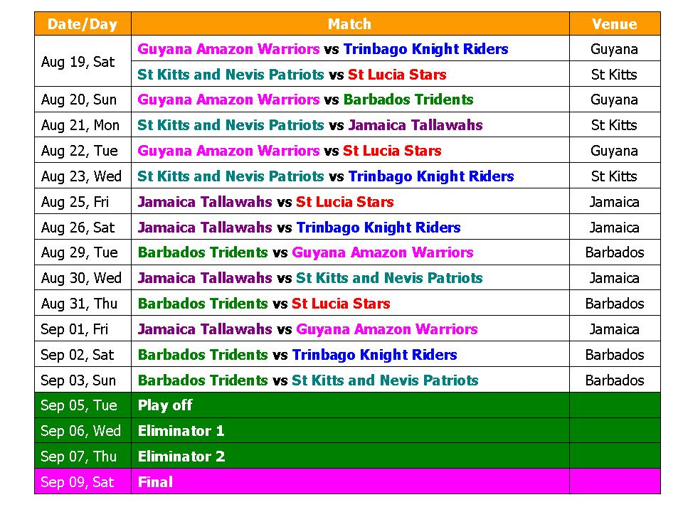 T20 Caribbean Premier League 2017 Schedule Time TableCPL And Table