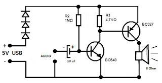 Mini-amplificador de sonido USB | Proyectos de Electrónica