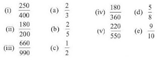CBSE Class 6th ( VI) Mathematics Chapter 7. Fractions