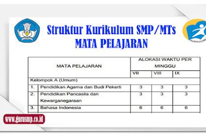 Memahami Struktur Kurikulum 2013 (K 13) SMP/MTs Semua Mata Pelajaran