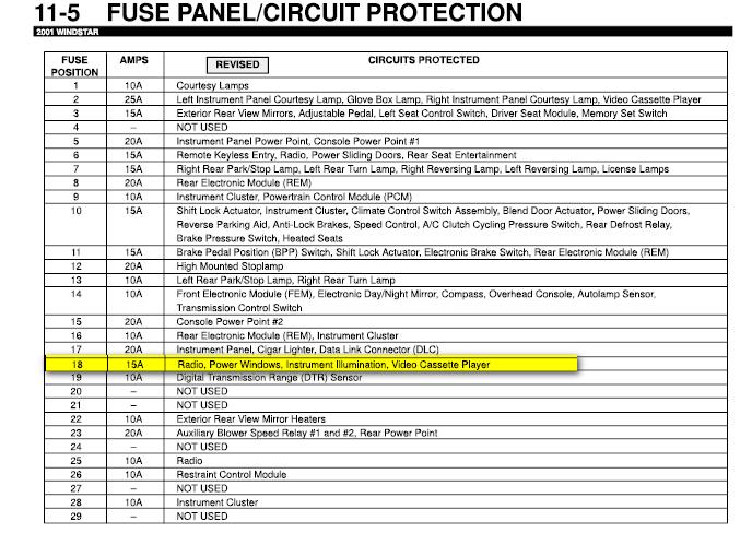 diagram 2000 ford windstar manual fuse box diagram free