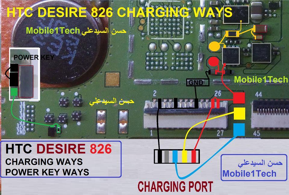 Htc Desire 826 Charging Ways
