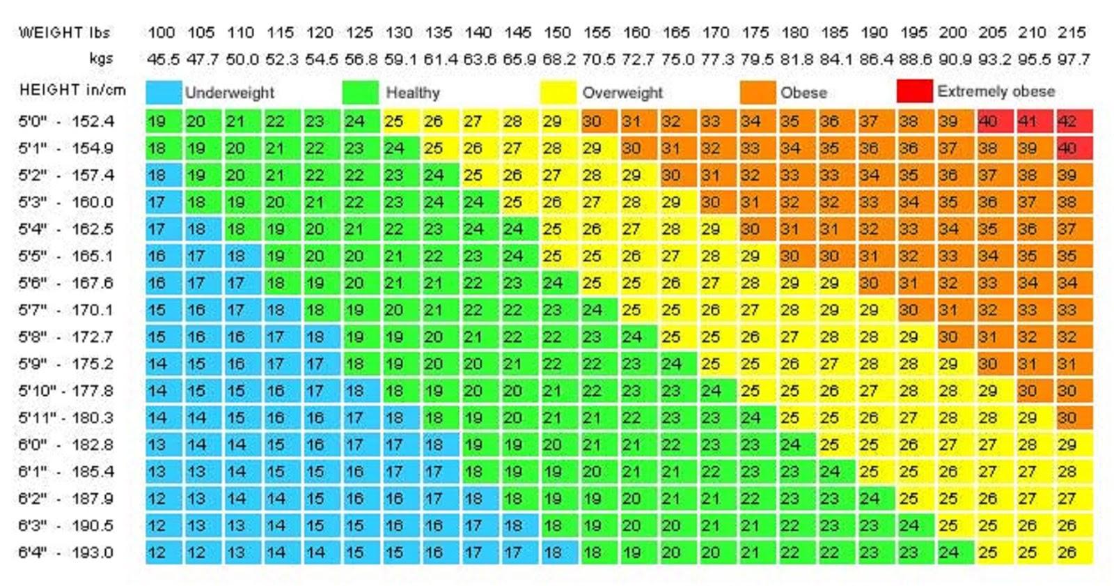 Tabel Berat Besi Polos dan Besi Ulir sesuai SNI