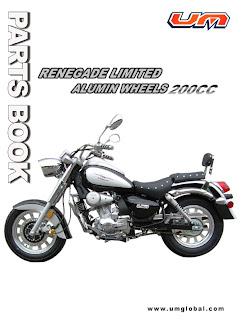 Soy un Renegado: Manuales Renegade 2005