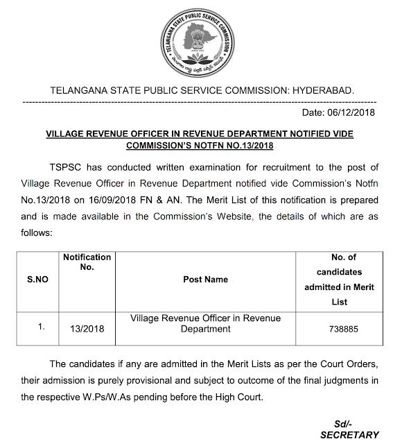 TSPSC VRO Result Merit List 2018 Published