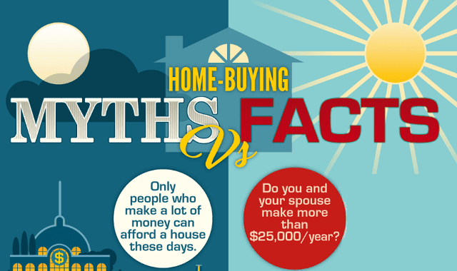Myths and Facts of First-Time Home-Buying