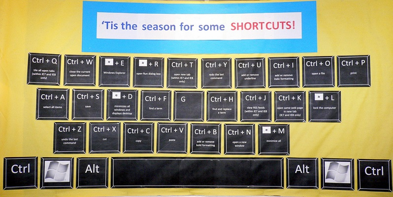 Keyboard Shortcuts For Windows System Instead of Mouse | Accra24 ...