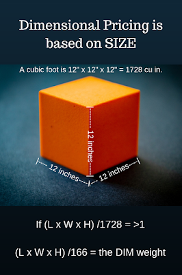 a cubic foot is 1728 cu in
