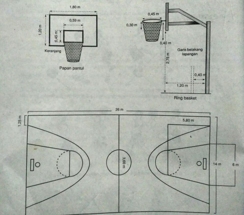 Pelajar Masa Depan Permainan Bola Besar Sepak Bola Voli Bola Basket Lengkap