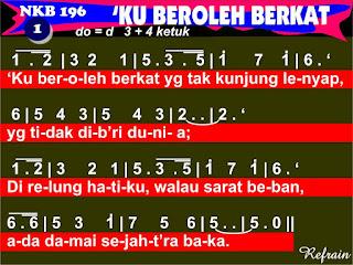 Lirik dan Not NKB 196 'Ku Beroleh Berkat
