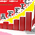how to get more traffic to your site  fast from USA and UK
