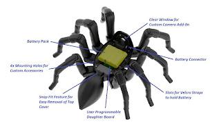 العنكبوت آلي