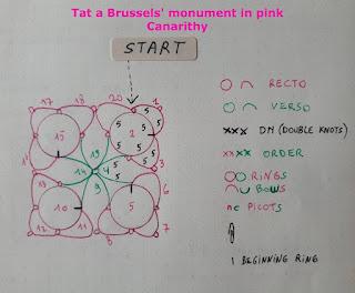 Pomnik w różowych frywolitkach
