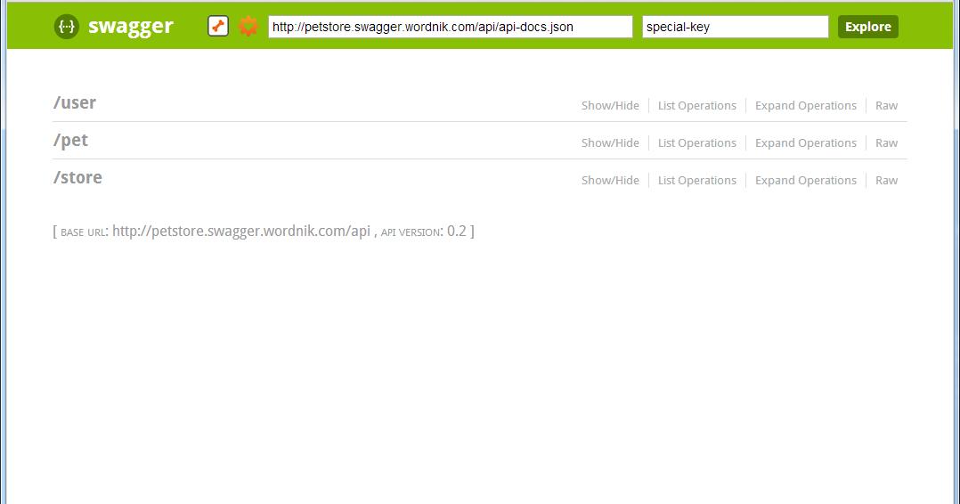 WhiteBoard Coder: Installing Swagger RESTful API documentation tool