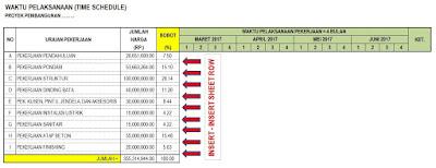 Cara Membuat Time Schedule, Kurva S dan Bar Chard