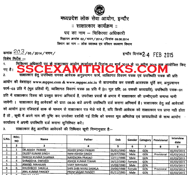 MPPSC MEDICAL OFFICER 2015 INTERVIEW SCHEDULE