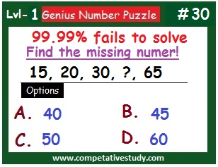 Math Puzzle: Find the missing number: 15, 20, 30, ? , 65