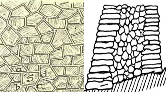 Stone Masonry and Types