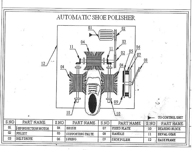 Automatic Shoe Polishing Machine