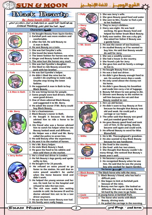 لليلة الإمتحان.. مراجعة المختصر المفيد في اللغة الانجليزية للصف الثالث الاعدادي ترم ثاني Exam%2BNight-%2BSUN%2526MOON_003
