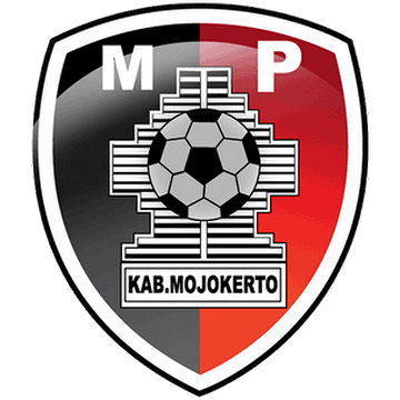 Jadwal dan Hasil Skor Lengkap Pertandingan Klub PS Mojokerto Putra 2017 Divisi Utama Liga Indonesia Super League Soccer Championship B