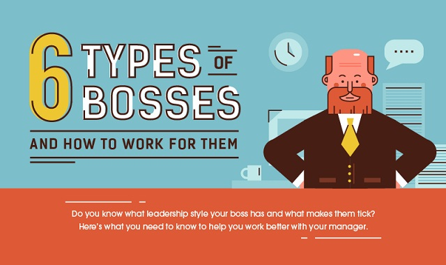 6 Types of Bosses And How to Work for Them