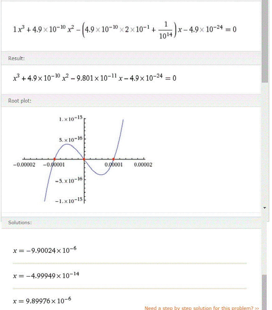 Fig. I.1: Three solutions to the above cubic equation are given by the Wolfram/Alpha calculator. The positive solution is the one with any physical meaning. Therefore [H+] = 9.9 * 10-6 M.