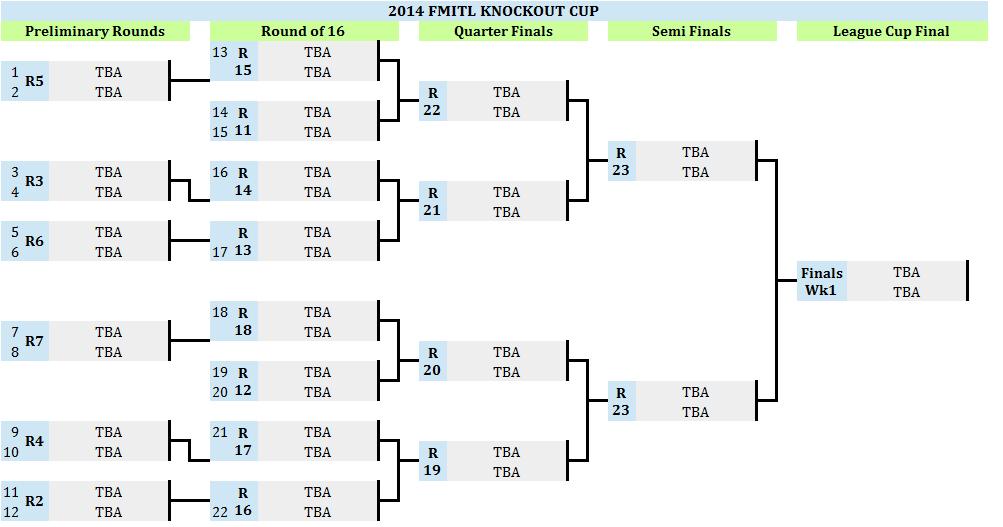 league cup schedule