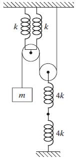 Linear Vibrations: Free vibration of single degree of