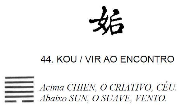 Imagem de 'Kou / Vir ao Encontro' - hexagrama número 44, de 64 que fazem parte do I Ching, o Livro das Mutações