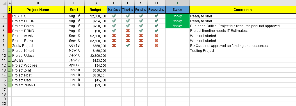 excel pipeline template