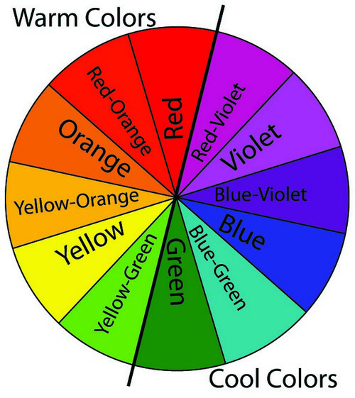 Worm and cool color wheel chart
